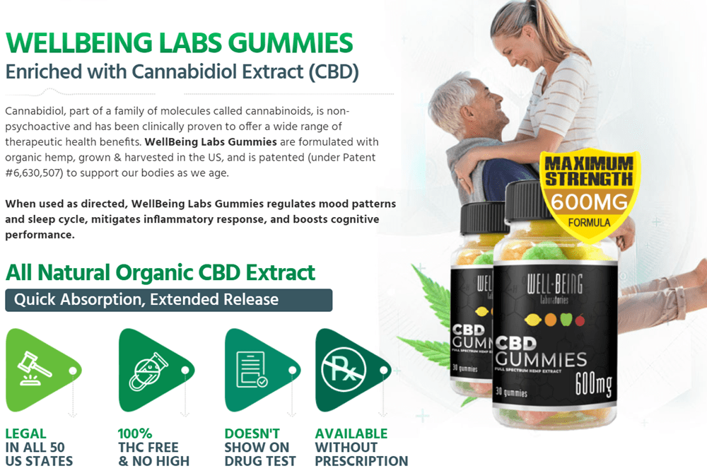 Well Being CBD Review Promote Your Well-Being With Healing Gummies!