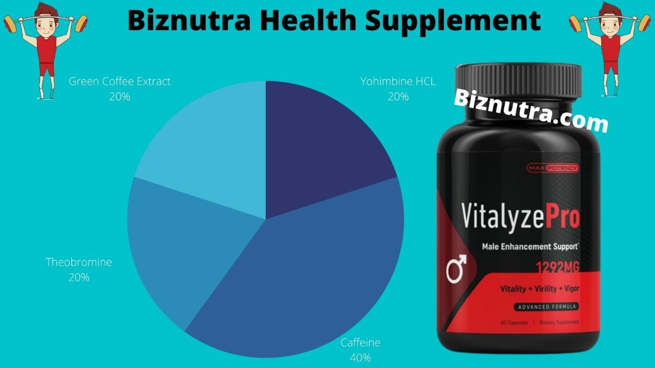 Vitalyze Pro Supplement Review    Boost Size, Stamina, And Libido Fast!
