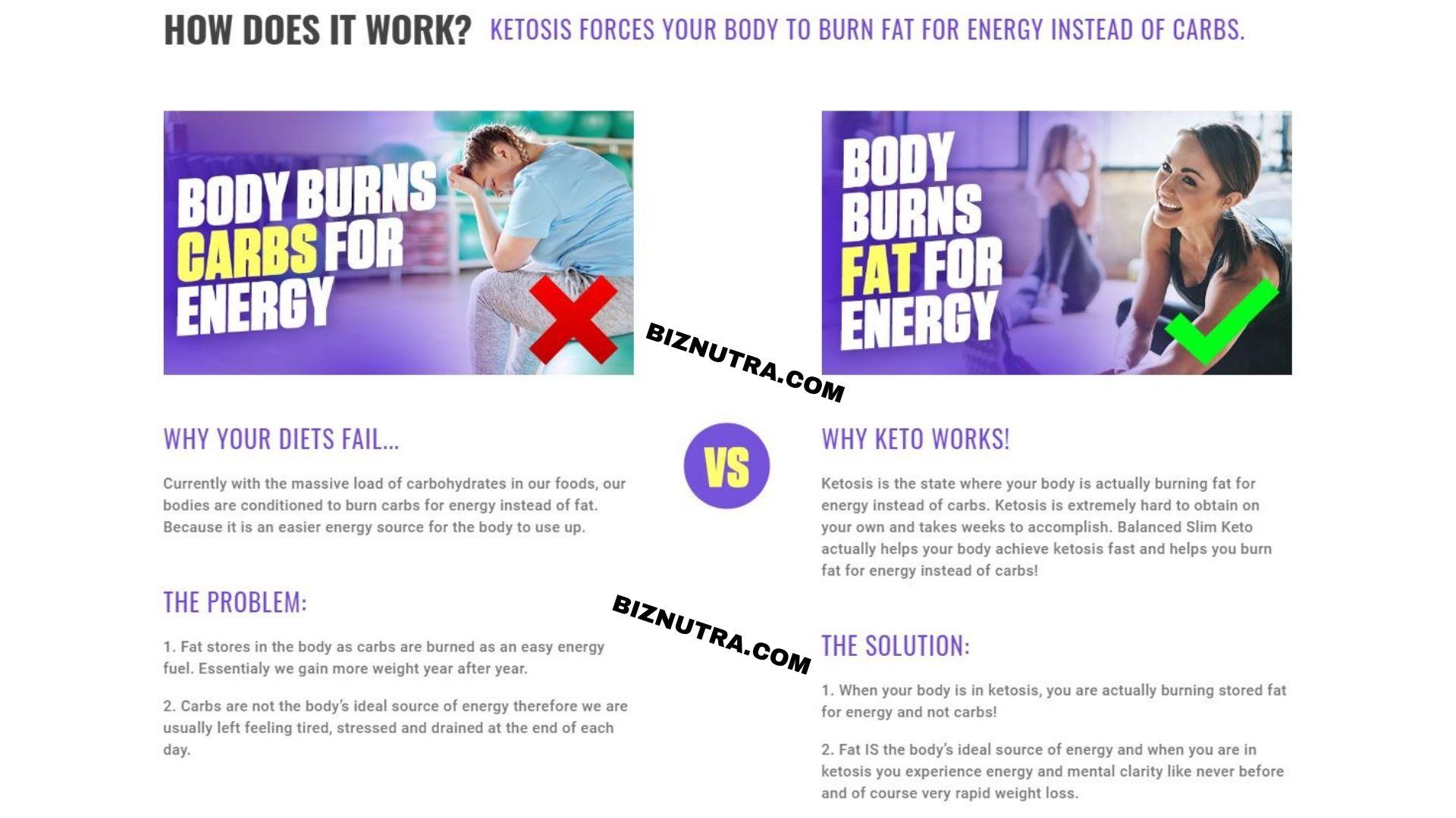 Unique Body Keto Burn Fat & Slim Down Faster || Claim Your  Free Trail!